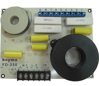 Beyma FD-250